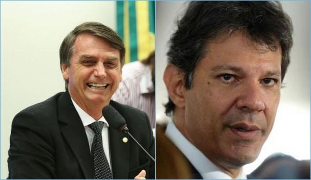 Entre os homens a vitória de Bolsonaro é ampla bac01f7258e1
